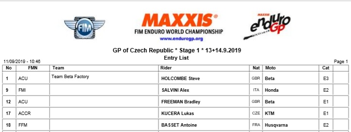 entry list czech GP 2019